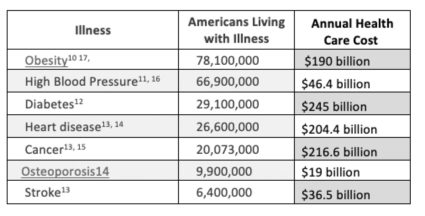 Illness table copy