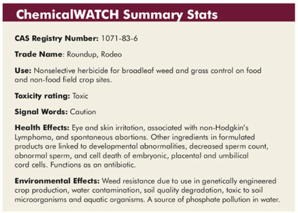 ChemicalWATCH Summary Stats