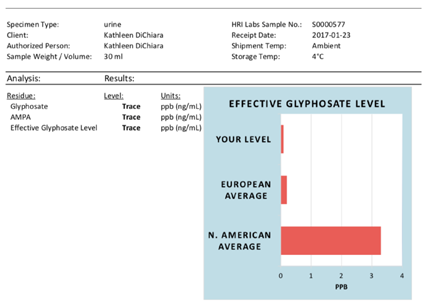 EFFECTIVE GLYPHOSATE level