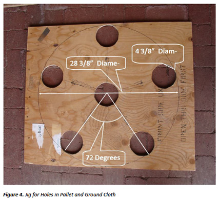figure 4. Jig for holes in pallet and ground cloth