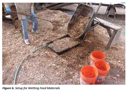 figure 6. Setup for wetting feed materials
