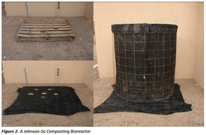 figure 2. A Johnson-Su composting bioreactor